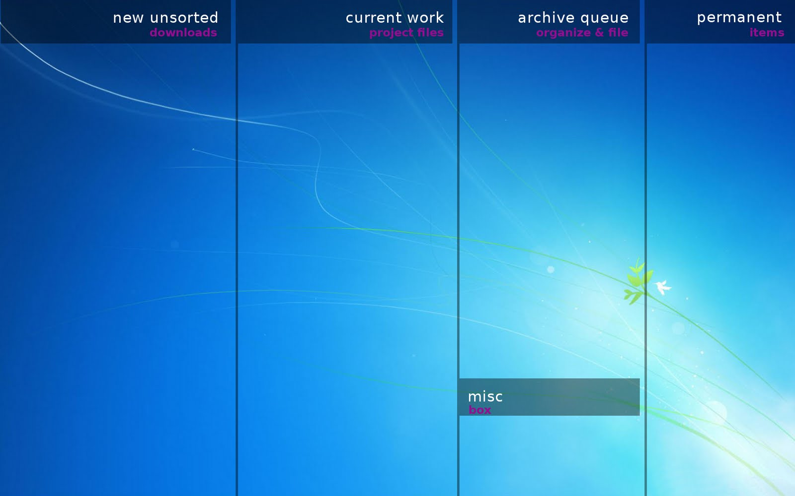 Download Productivity Wallpapers By Yaglb 1600x1000 50
