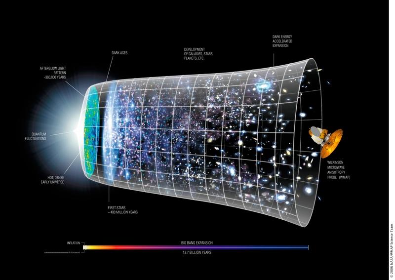 Science Wallpapers for Desktop - WallpaperSafari
