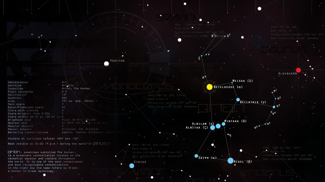 48 Orion Constellation Wallpaper On Wallpapersafari