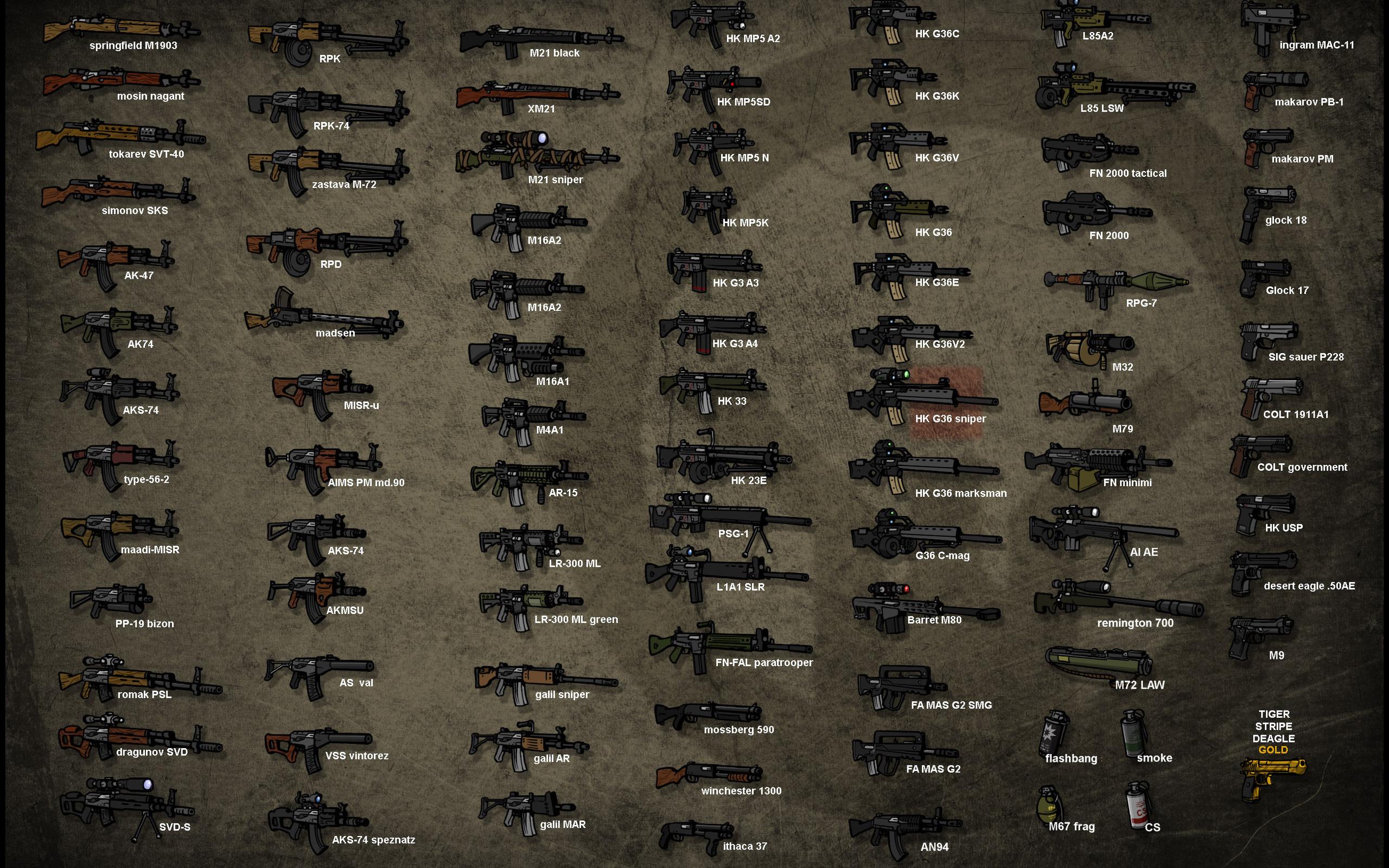 Assault Rifle HD Wallpaper Background Image 2560x1600 ID 2560x1600