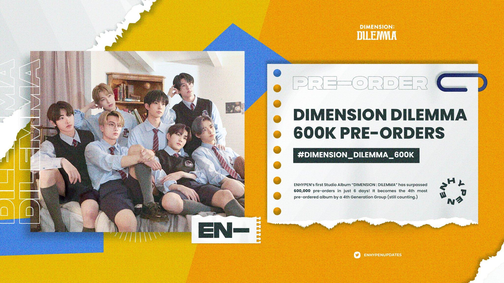 ENHYPEN UPDATES on Twitter ENGENEs ENHYPENs 1st Studio Album 2048x1152
