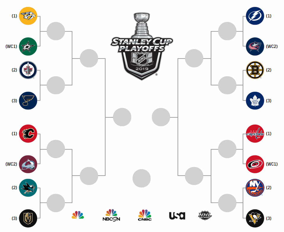2019 NHL Playoffs Bracket Stanley Cup Schedule Odds And 960x784