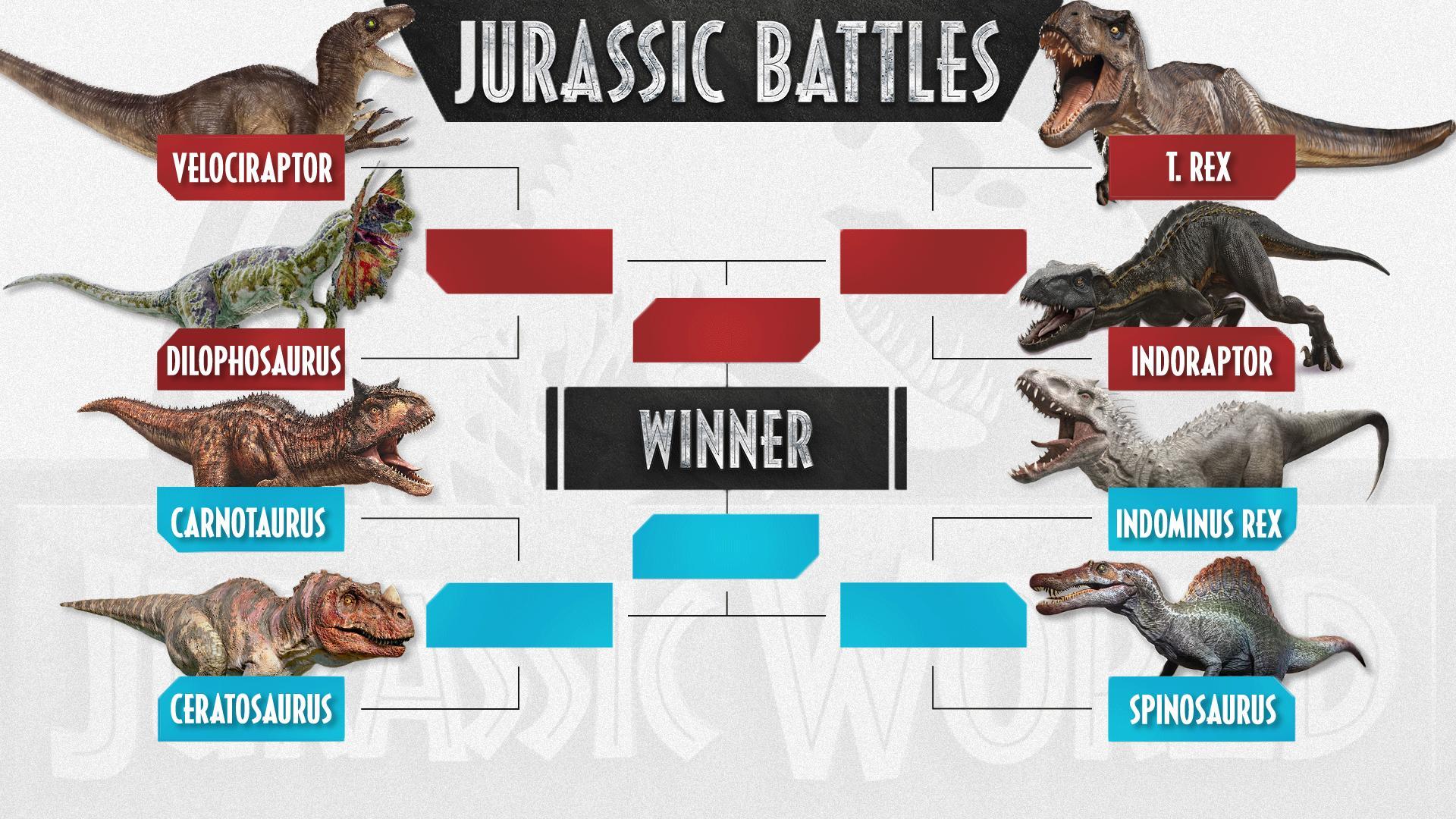 Vote Now Jurassic World Dino Battles March Madness Jurassic 1920x1080