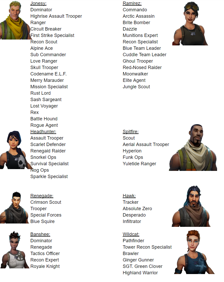 I decided to list all skins available for the Characters in Battle 873x1099