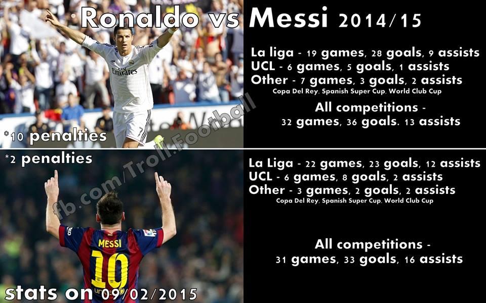 2014 2015 Ronaldo vs Messi 960x600