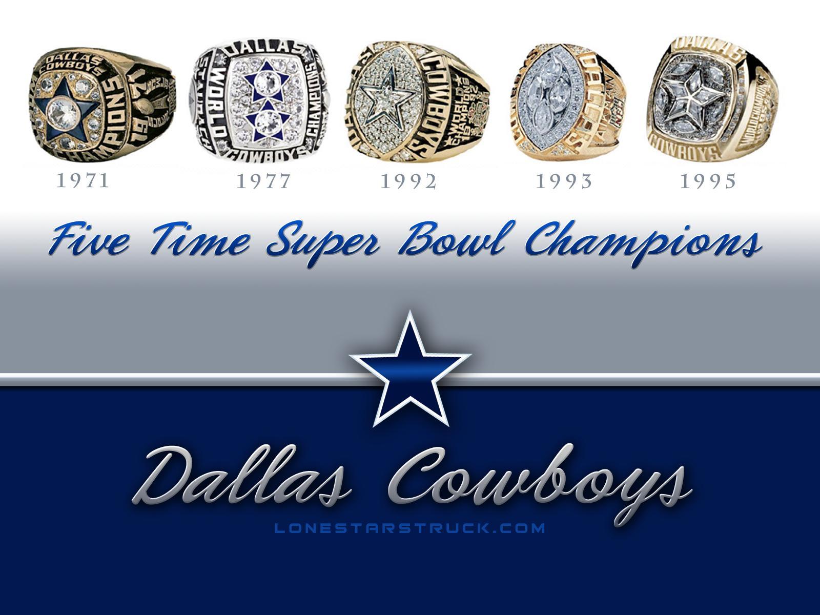 Dallas Cowboys HD desktop wallpaper Dallas Cowboys wallpapers 1600x1200
