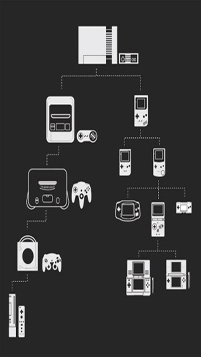 Nintendo Family Tree Game iPhone Wallpapers iPhone 5s4s3G 640x1136