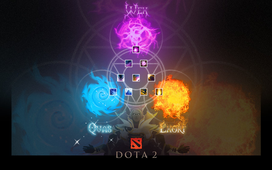 Dota 2 Invoker Wallpaper Hd Dota 2 invoker desktop 900x563