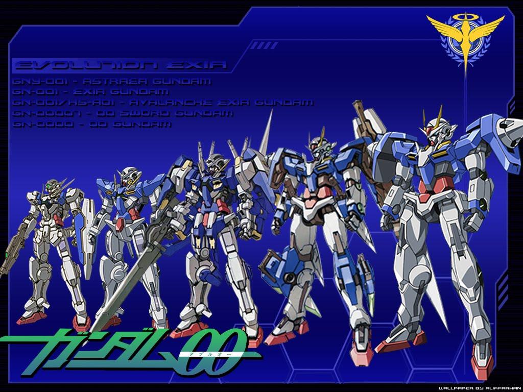 Evolution Exia Gundam 00 Wallpapers anime and cartoon online 1024x768