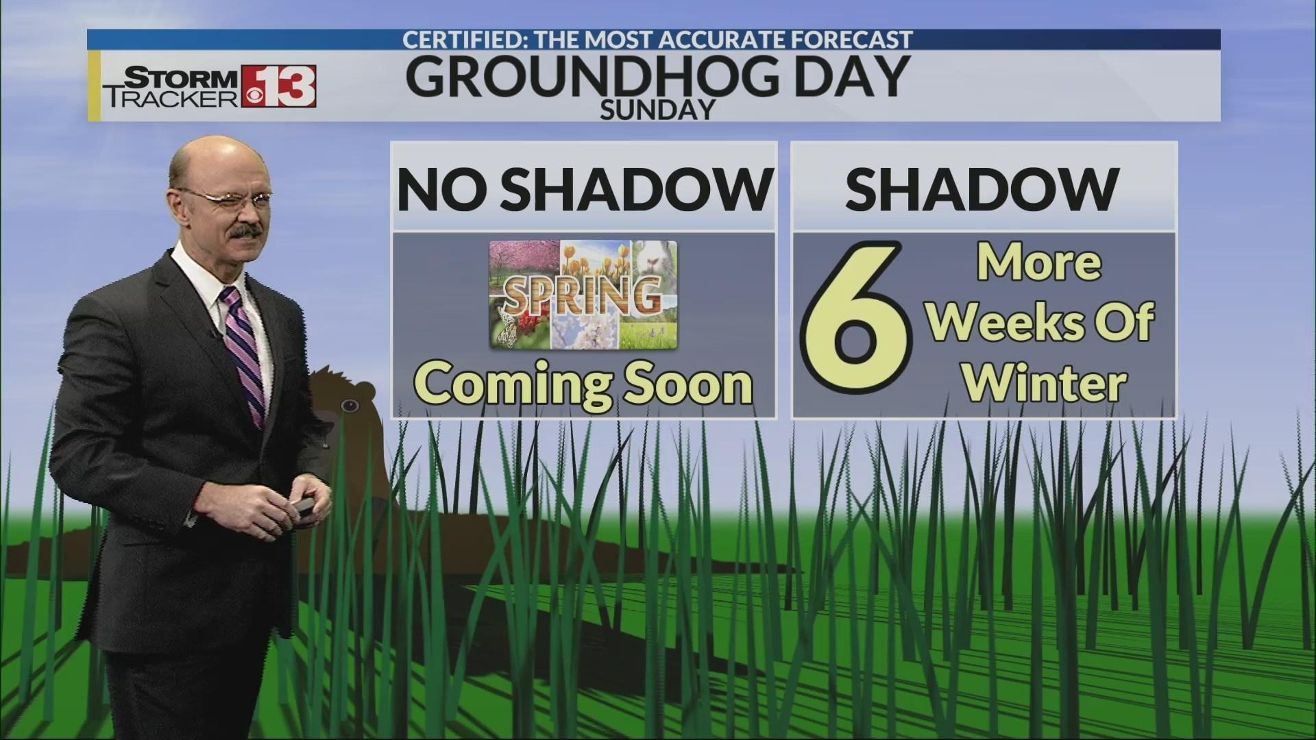 Groundhog Day 2020 Fun folklore WOWK 13 News 1920x1080