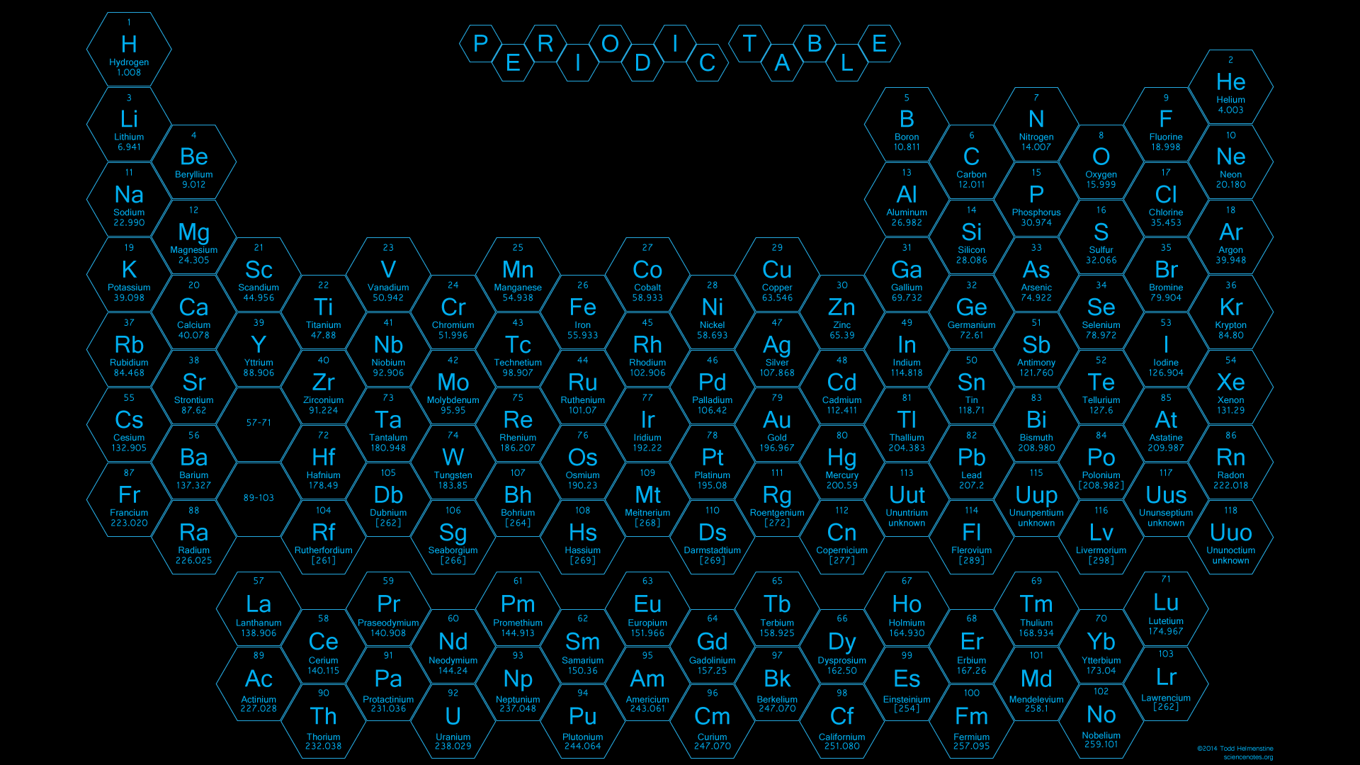 Hexagon Periodic Table Wallpapers 1920x1080