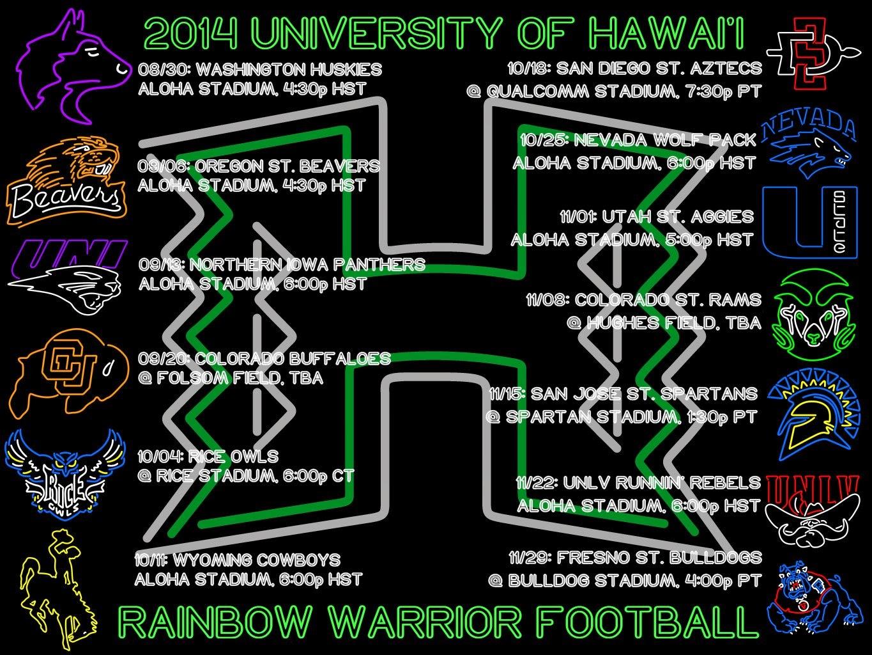 Blog 2014 UNIVERSITY OF HAWAII FOOTBALL SCHEDULE DESKTOP WALLPAPER 1365x1024