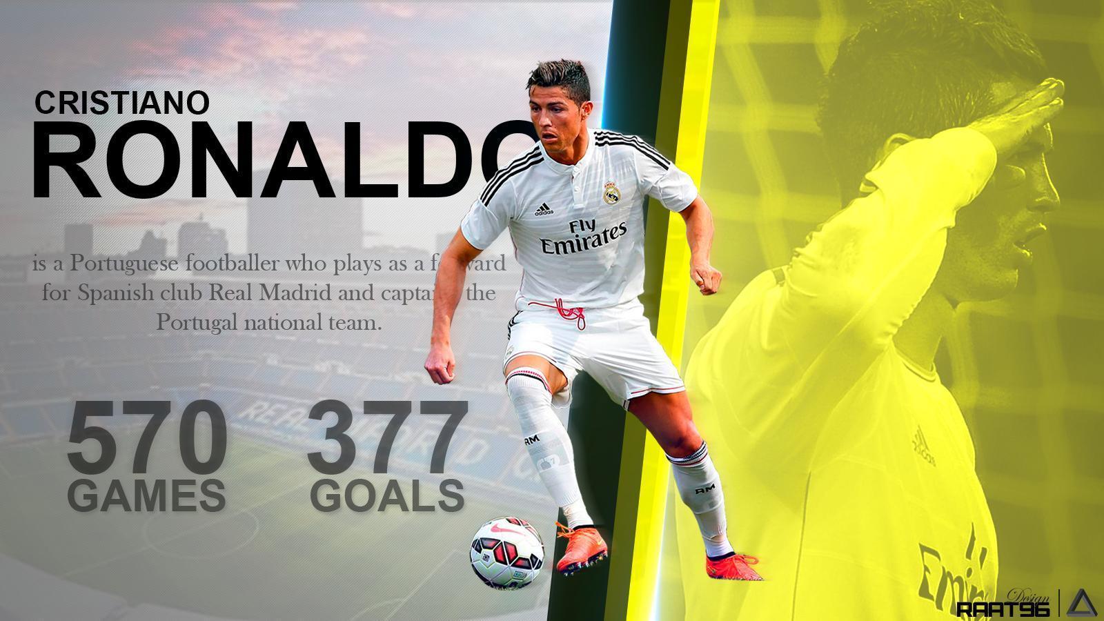 Cristiano Ronaldo Wallpapers 2015 1600x900