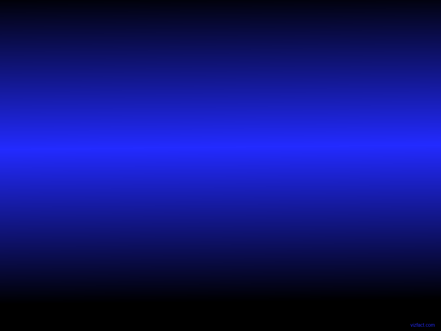 Desktop Background Wallpaper Blue Black Gradient VizFact Dot Com 1440x1080