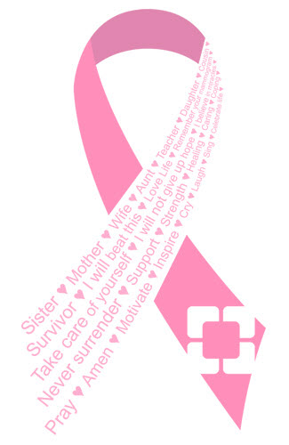 Breast cancer awareness backgrounds codes