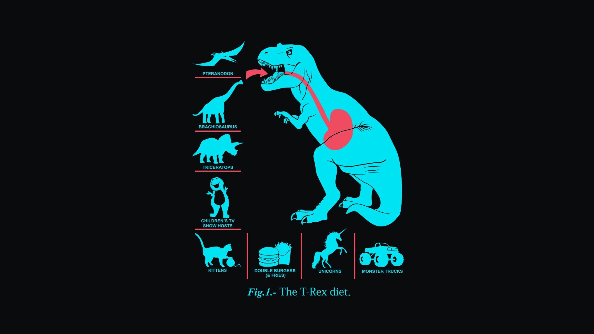 Rex Diet wallpaper   1135755 1920x1080