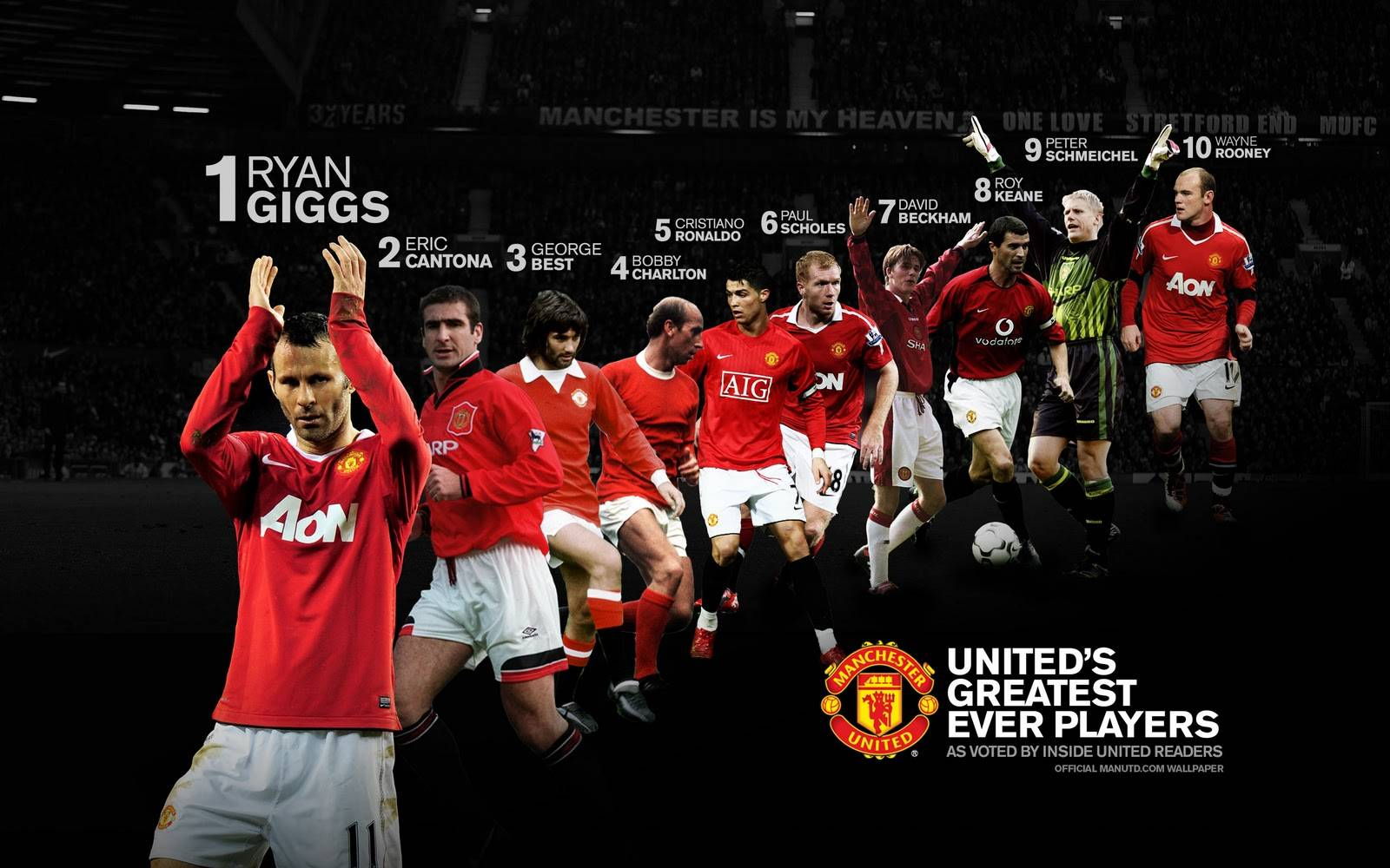 23 ] Manchester United Player Wallpapers On WallpaperSafari
