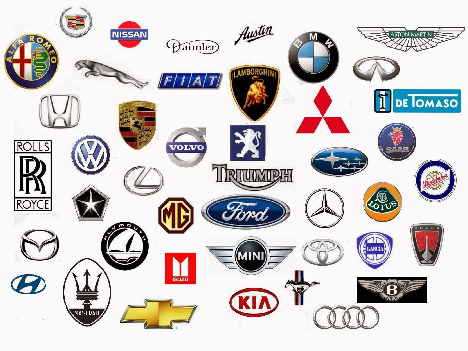 Car Brand Logos and Names Download HD Wallpapers 1600x1200