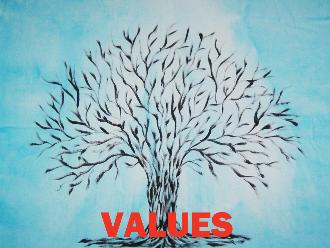 Gallery For Values Wallpapers 1136x852