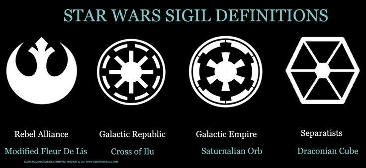 48 Star Wars Empire Logo Wallpaper On Wallpapersafari