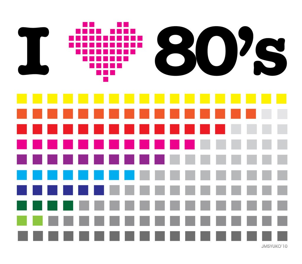I Love Wallpaper Free Delivery code : I Love The 80s Wallpaper - WallpaperSafari