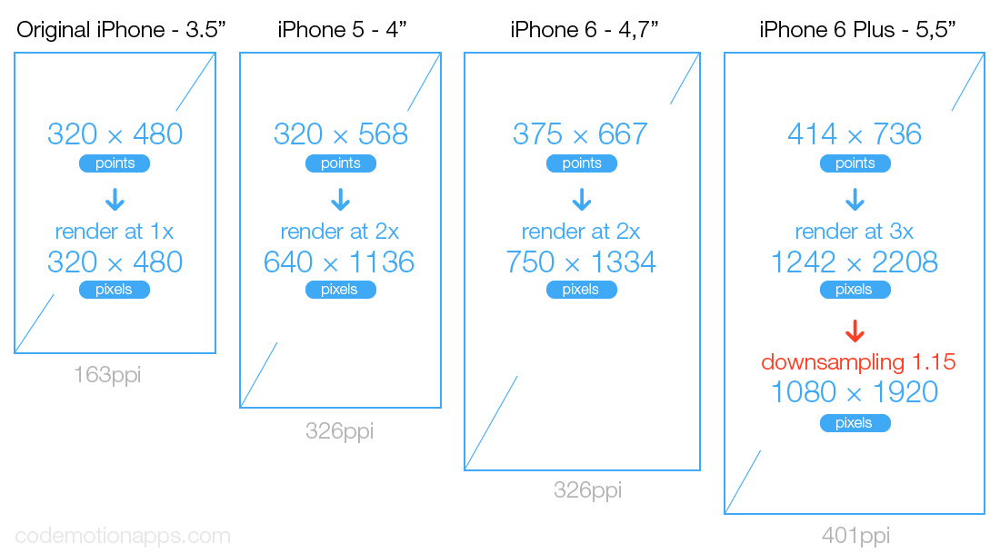 [49+] iPhone 6 Wallpaper Image Size on WallpaperSafari