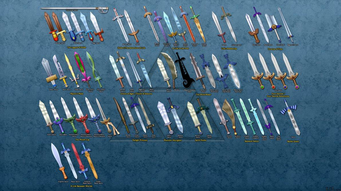 Legend Of Zelda Master Sword Wallpaper Evolution of links sword 1191x670