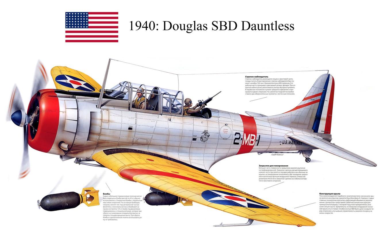Wallpaper bomber scout deck dive Dauntless Dauntless 1332x850