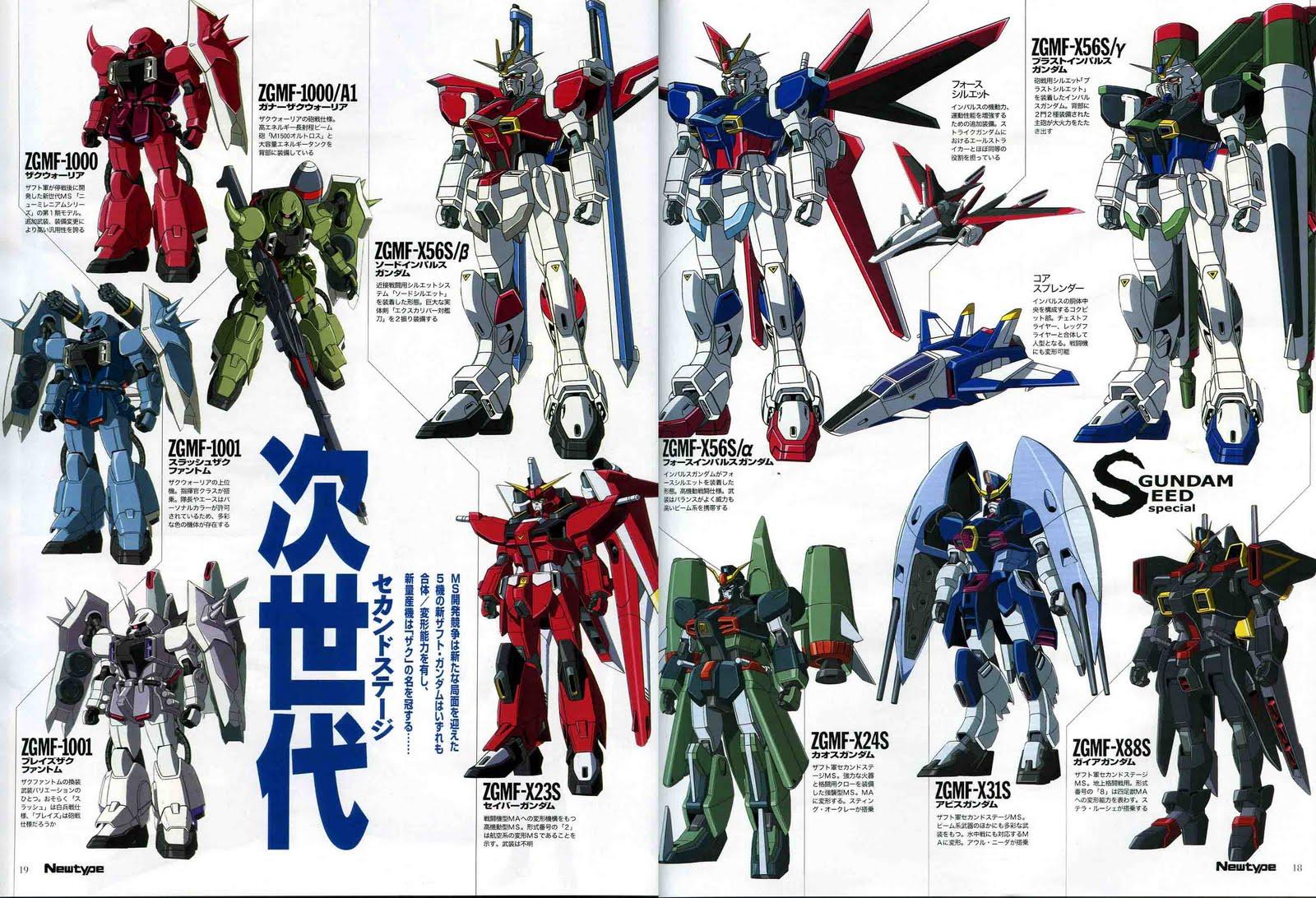 Cartoon Gundam Seed Destiny Wallpaper 1600x1092 Full HD Wallpapers 1600x1092