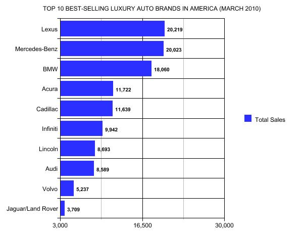 best car brands HD Widescreen Wallpaper from the above resolutions 600x463