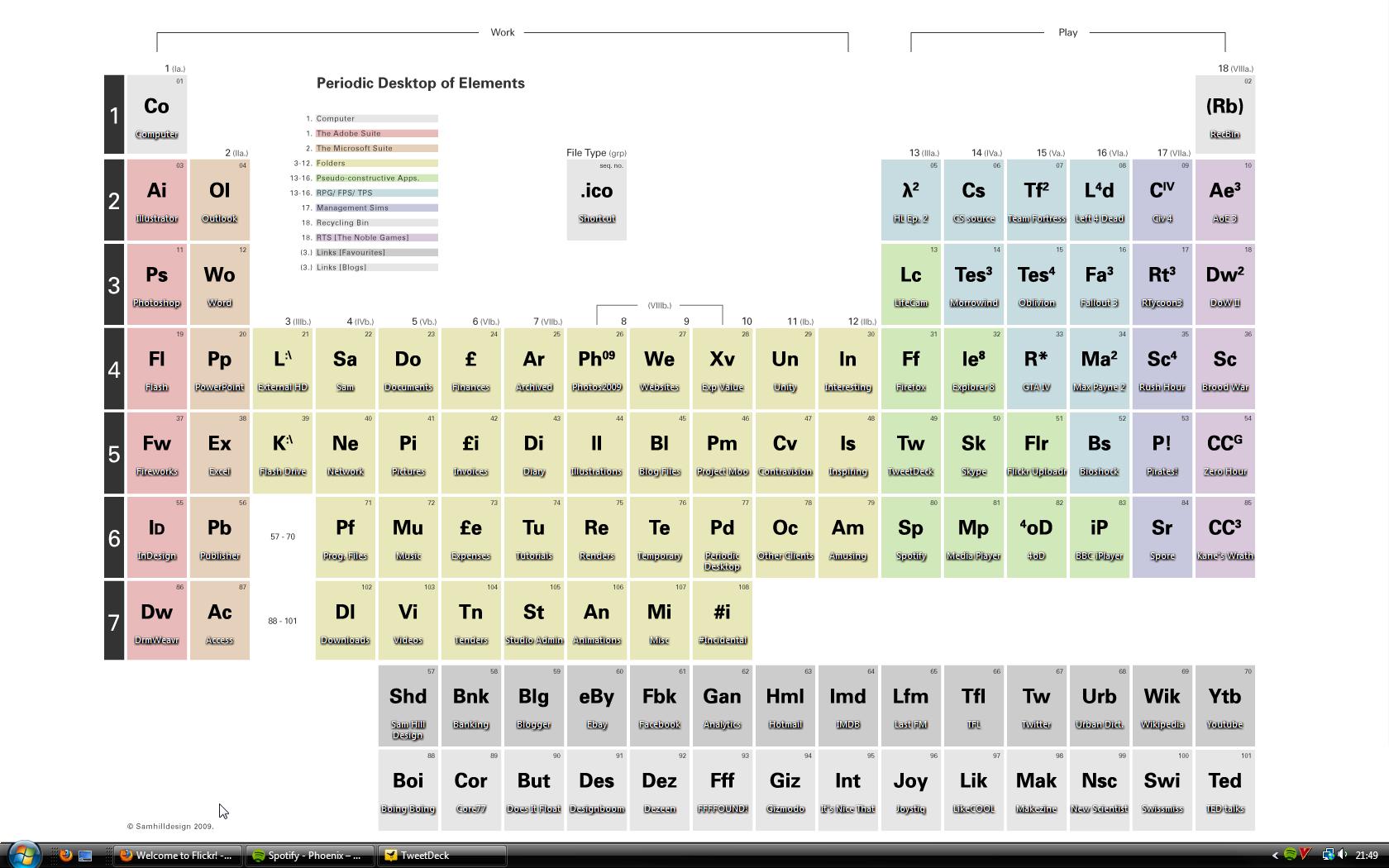 Periodic Table Of The Elements HD Wallpaper Source WallpaperSafari