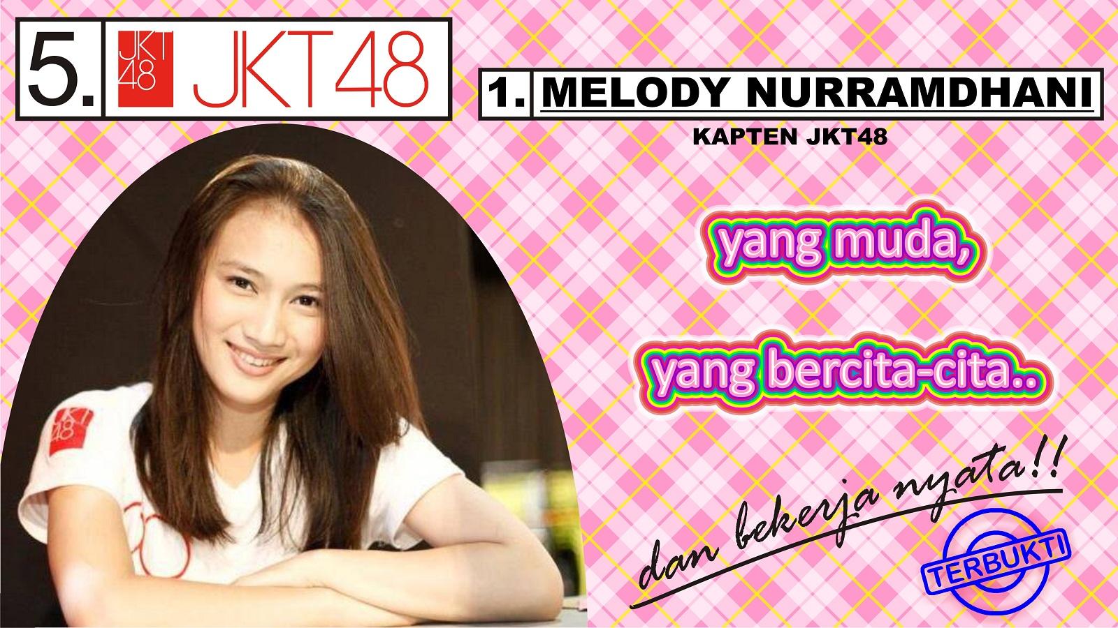 Melody Nyaleg   JKT48 Wallpaper 36981836 1600x900