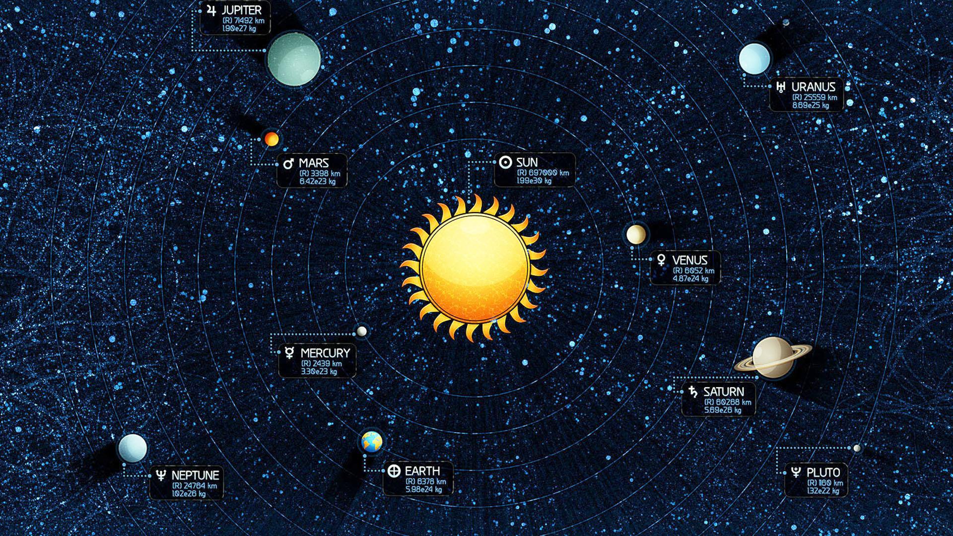 Solar System Wallpapers For Desktop