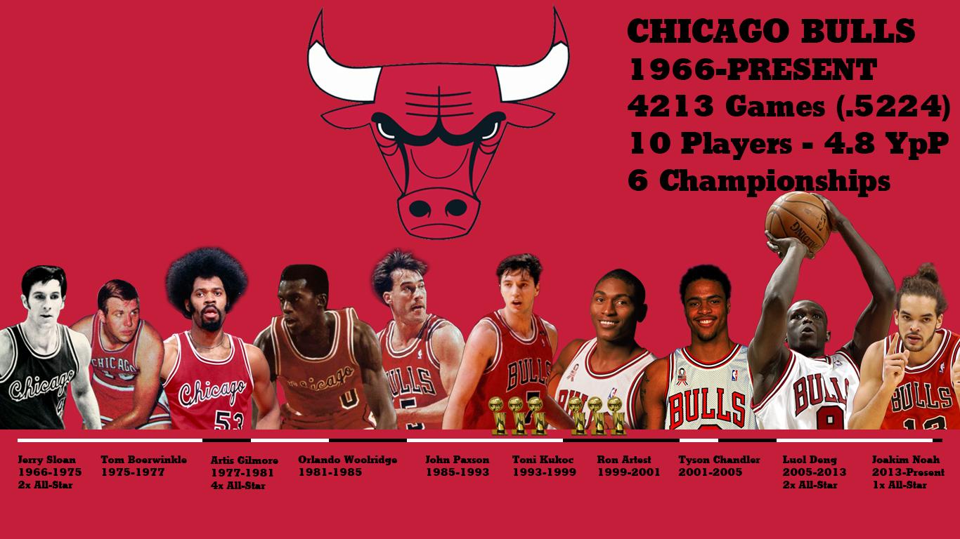 Chicago Bulls Wallpapers HD 2015 1366x768