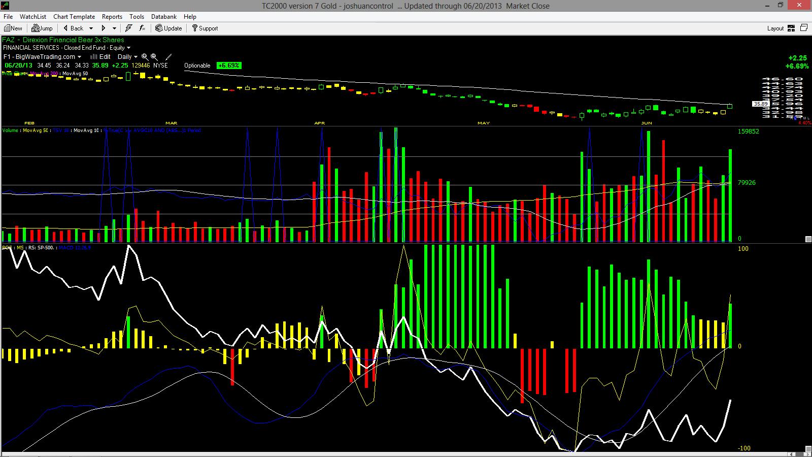 Best 49 Stock Trader Wallpaper on HipWallpaper iOS 7 Stock 1600x900