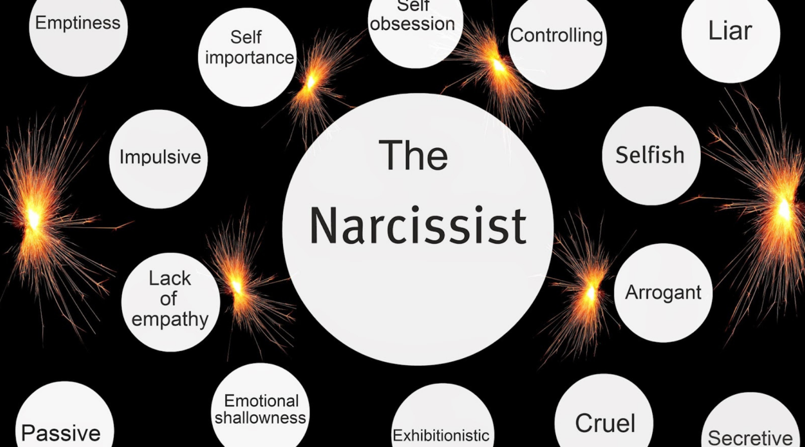 NEW List of Narcissistic Personality Disorder Blogs and Websites 1600x889