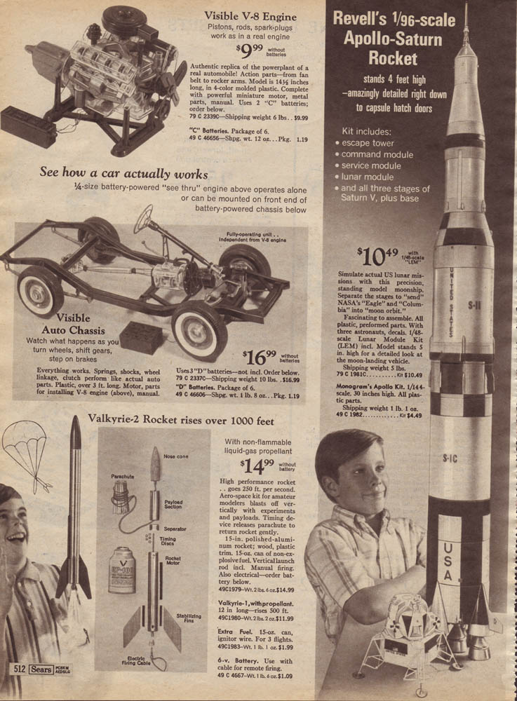 Download old sears catalog pdf image search results [737x1000] | 49+