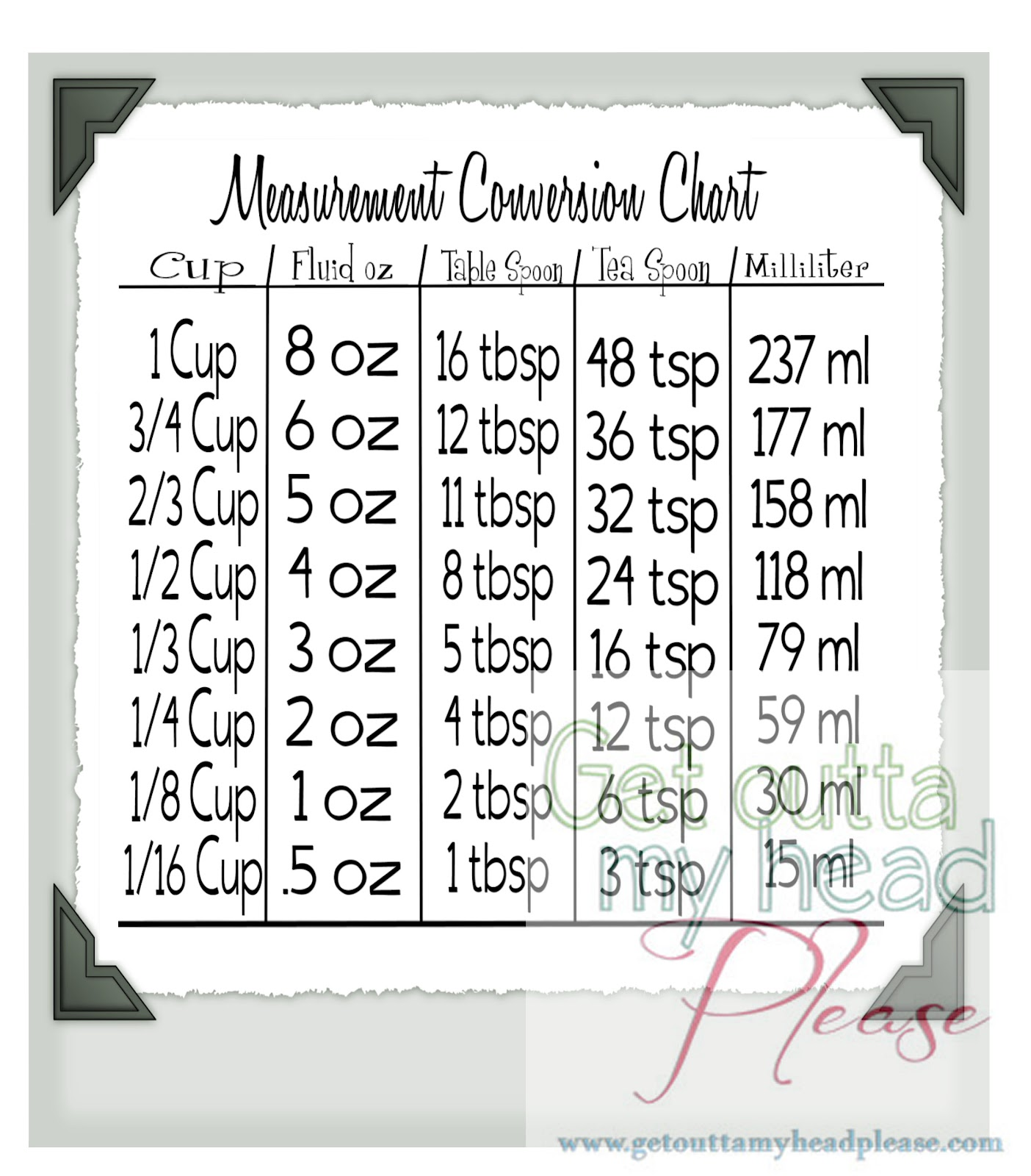 Wallpaper Conversion Chart WallpaperSafari – Conversion Table Chart