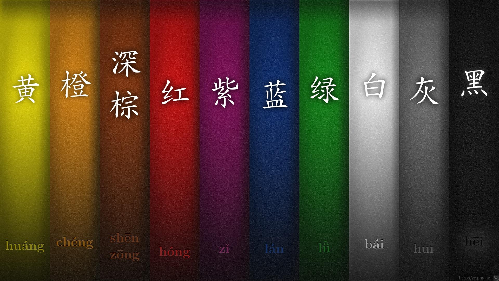 chinese character wallpaper - wallpapersafari
