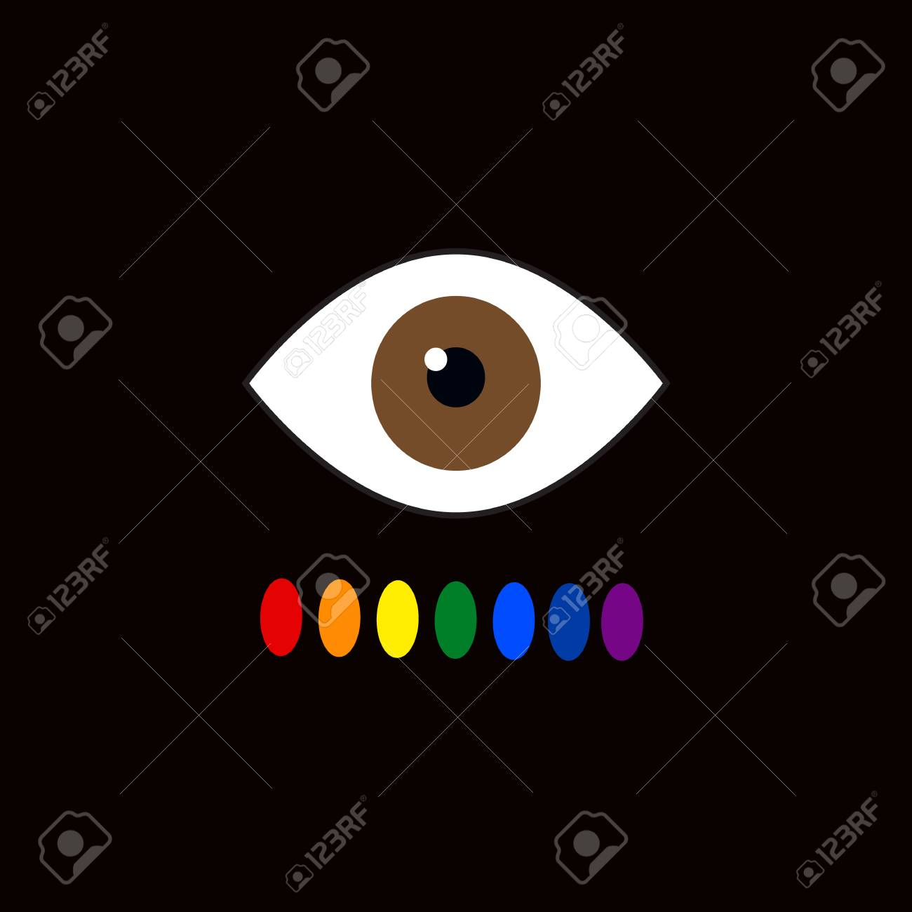 Color Blindness Eye Color Perception Seven Colors Of The Rainbow 1300x1300