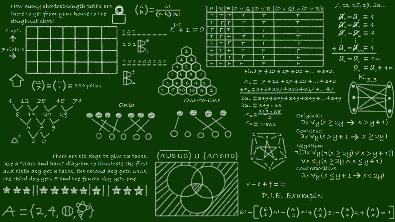 Math Wallpaper For Computer Wallpapersafari