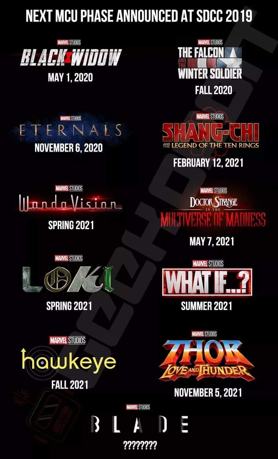 The next MCU movies With images New avengers movie Marvel 960x1584