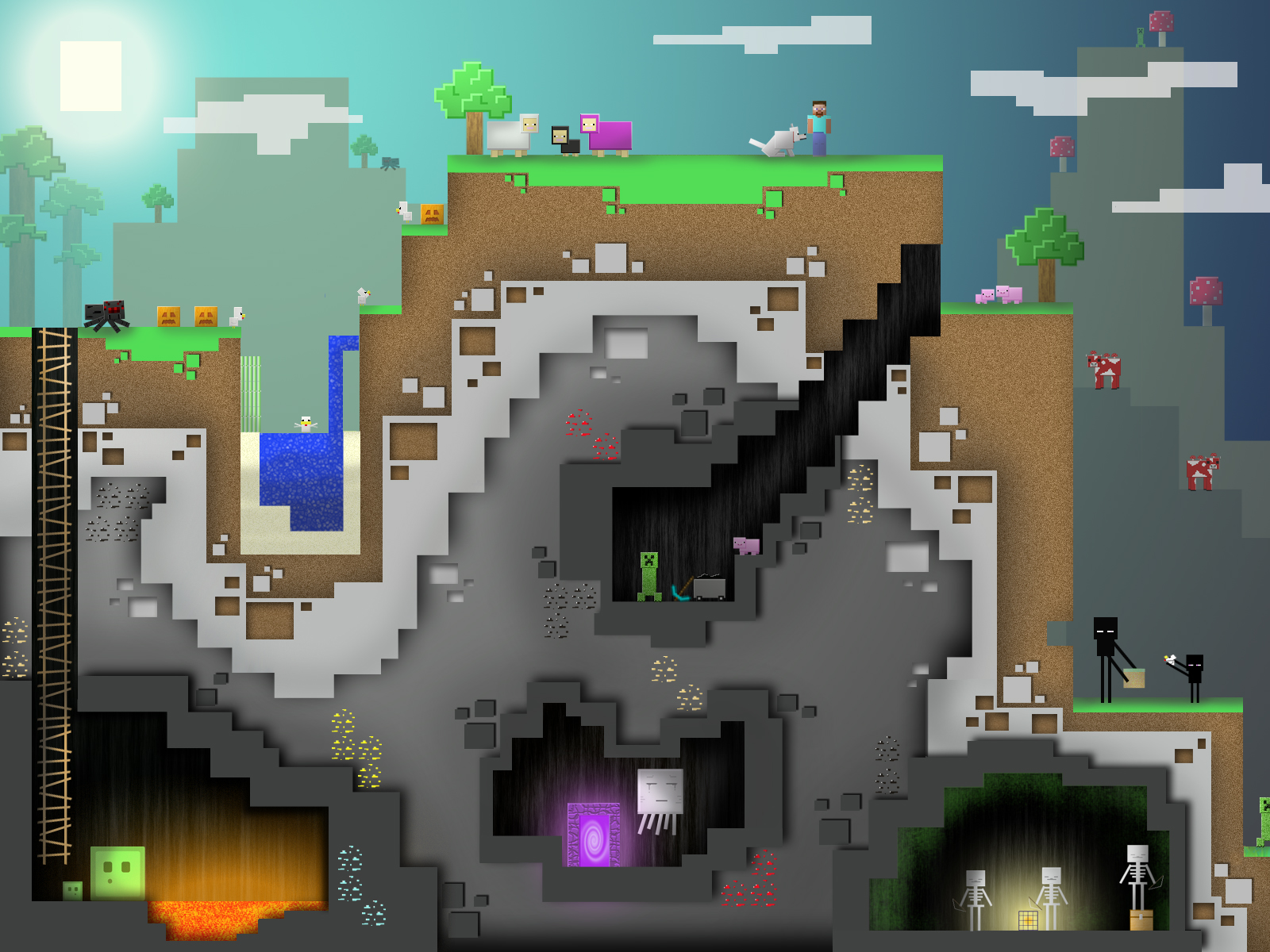 Testing out this new AMAZING BACKGROUND   Minecraft   MuttsWorld 1600x1200