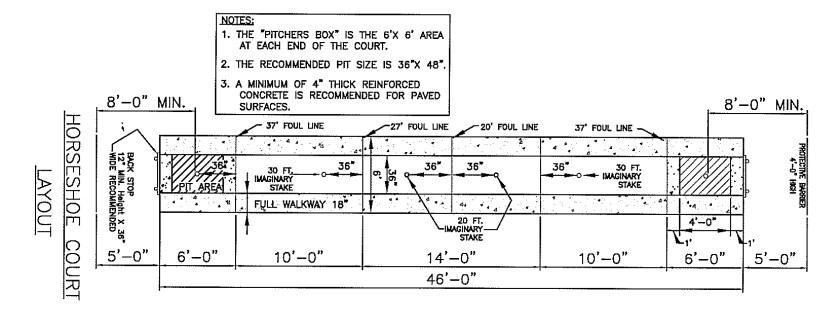 Pleasing Official Horseshoe Pit Dimensions Diagram Topeka Horseshoe Wiring Cloud Brecesaoduqqnet