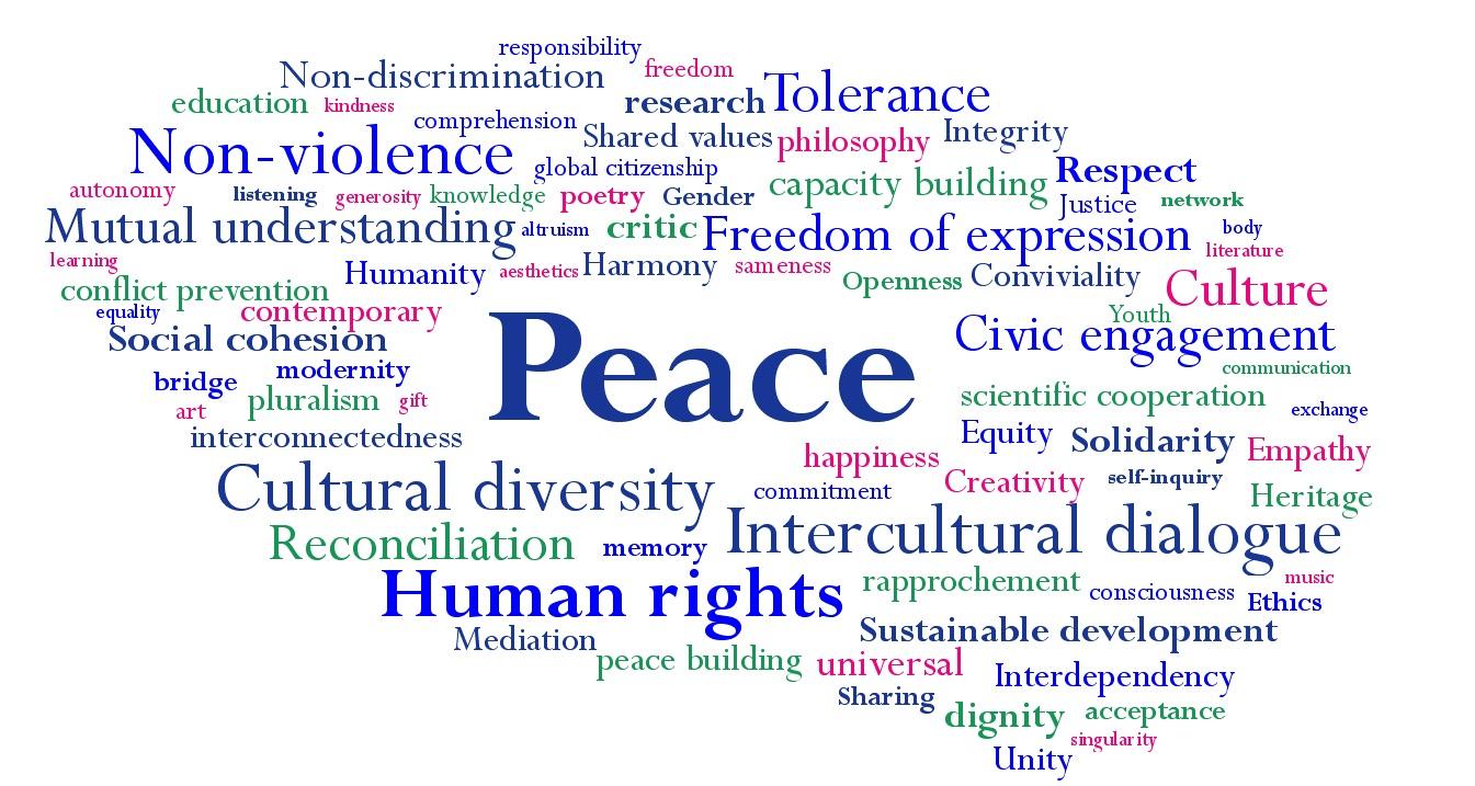 International Day of Peace Wallpaper 7   1345 X 717 stmednet 1345x717