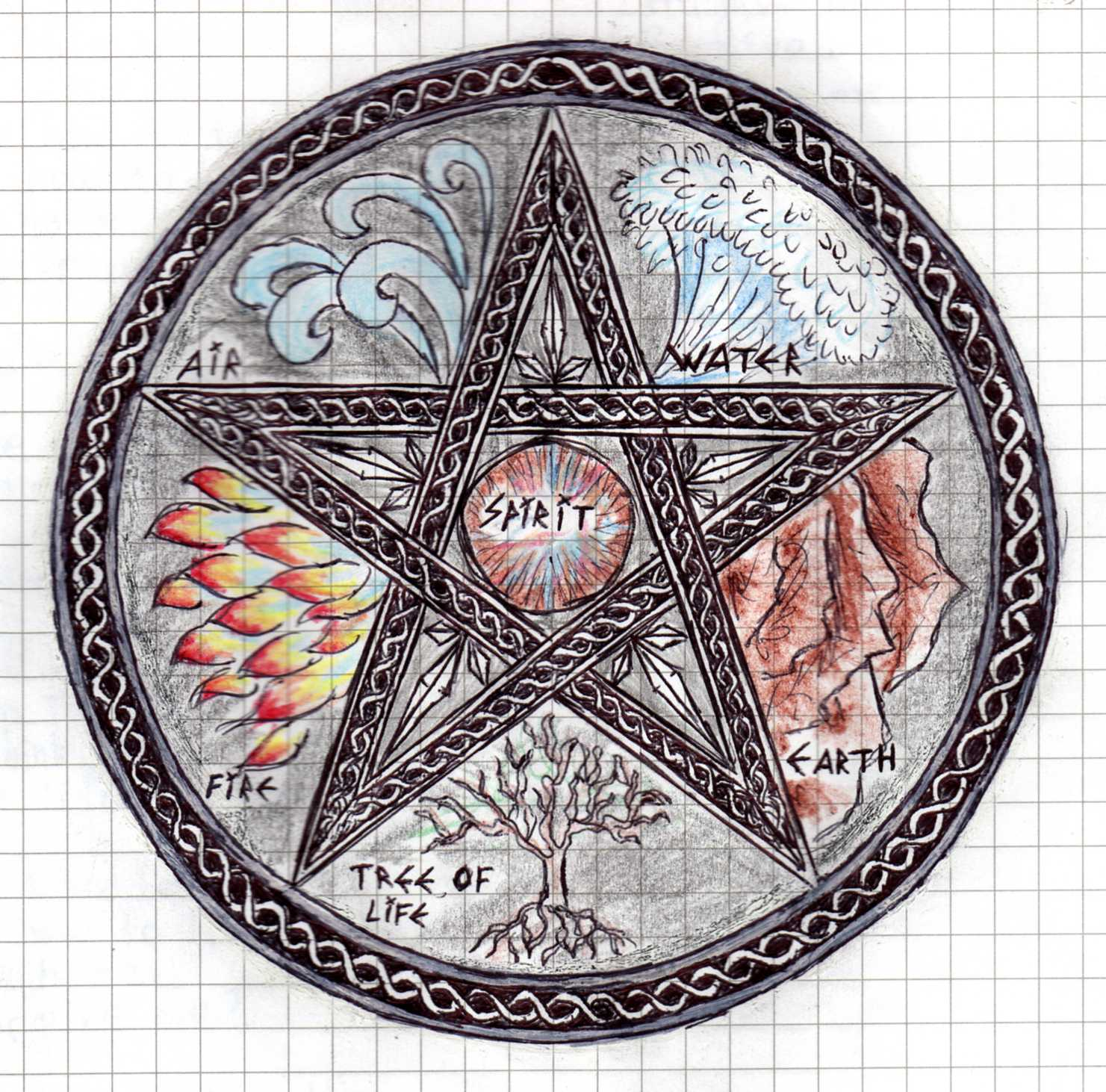 pentagram lmentaire wiccan Wallpaper   ForWallpapercom 1481x1462