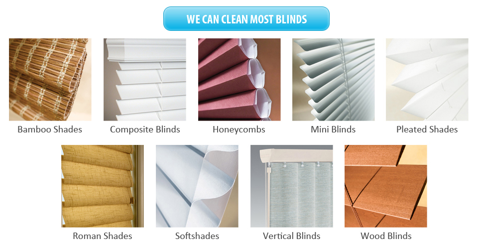 Types of wallpaper coverings wallpapersafari Types of blinds