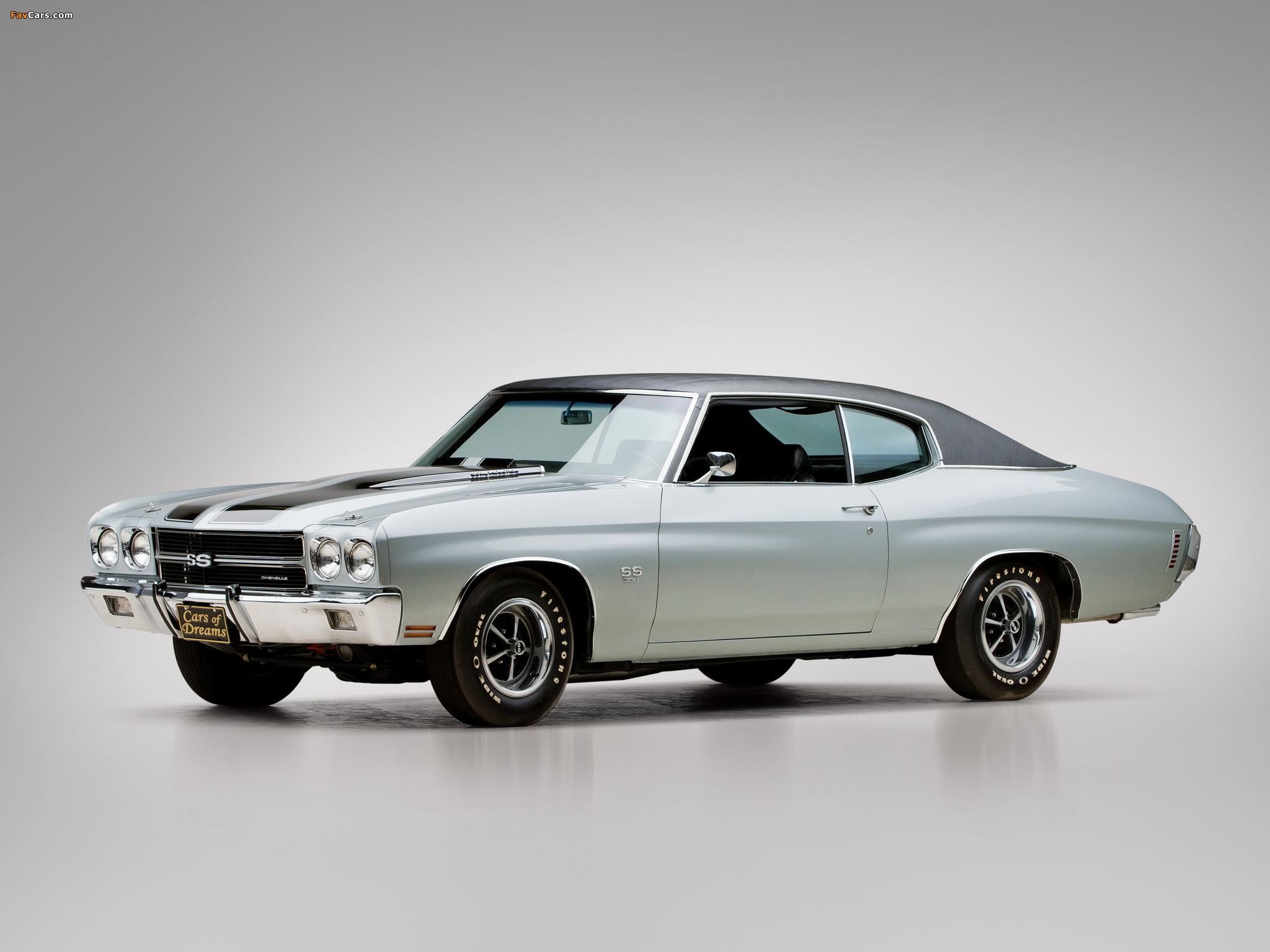Wallpapers of Chevrolet Chevelle SS 396 Hardtop Coupe 1970 2048 x 2048x1536