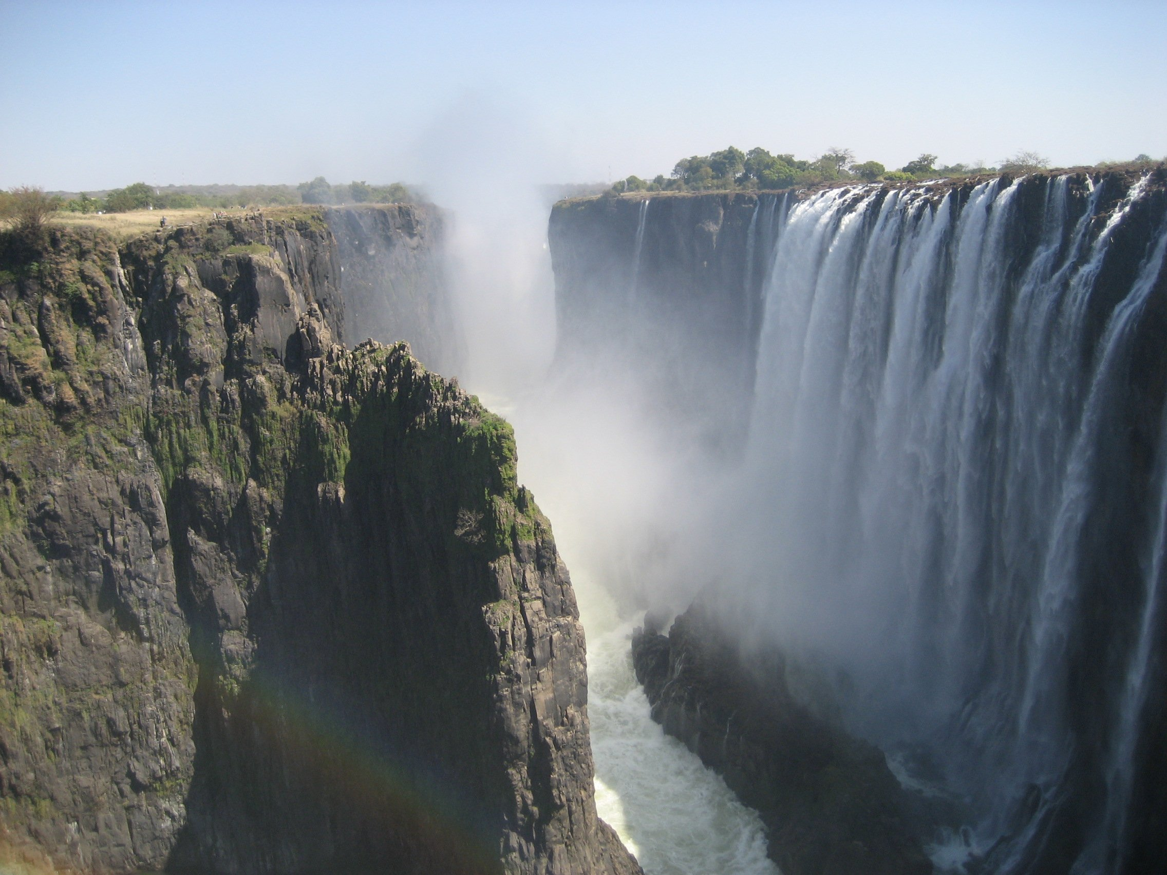 victoria falls hd desktop background hd wallpapers Car Pictures 2272x1704