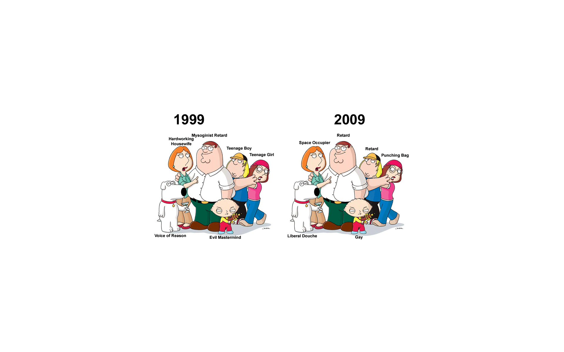 76 Family Guy Wallpaper For Computer On Wallpapersafari